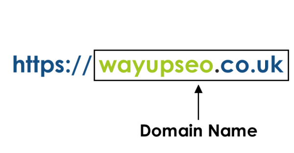 How to setup domain name