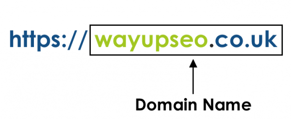 How to choose and buy a domain