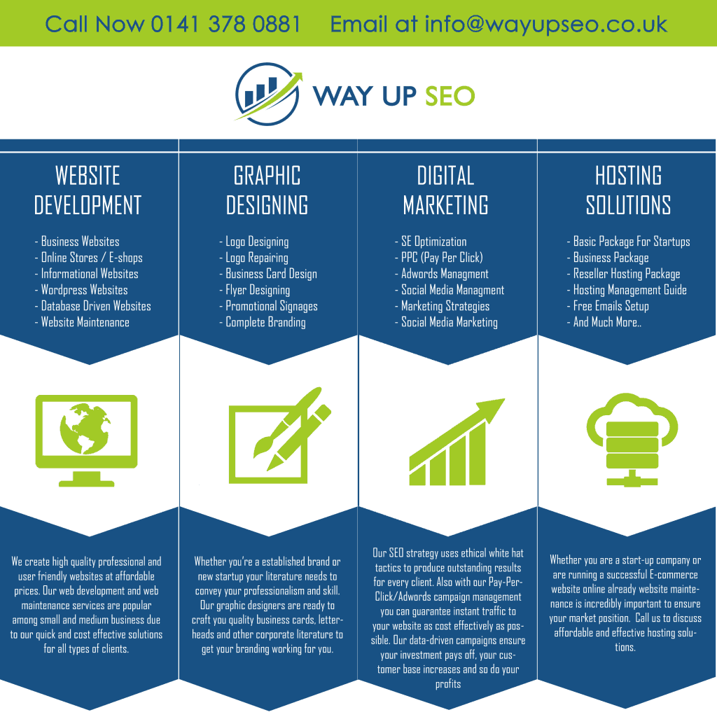 Way Up SEO Infographic